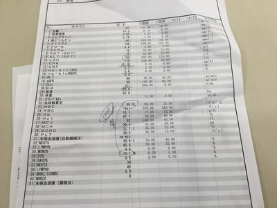 2016年7月通院日血液検査結果好酸球やや高